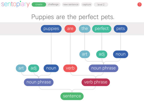 Sentopiary review techwithkids screenshots ccuart Image collections